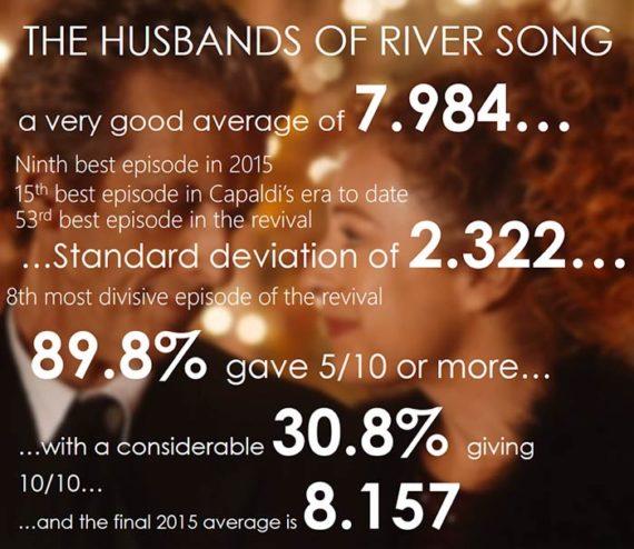 husbands-nutshell-stats