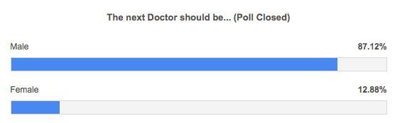 male-female-doctor-poll