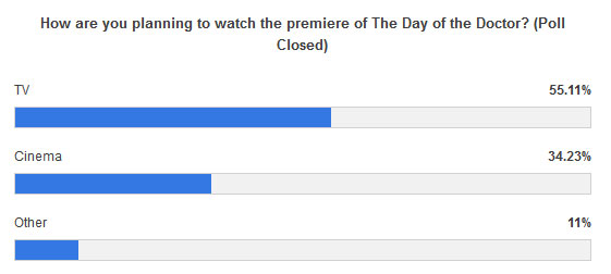 poll-day-cinema-or-tv